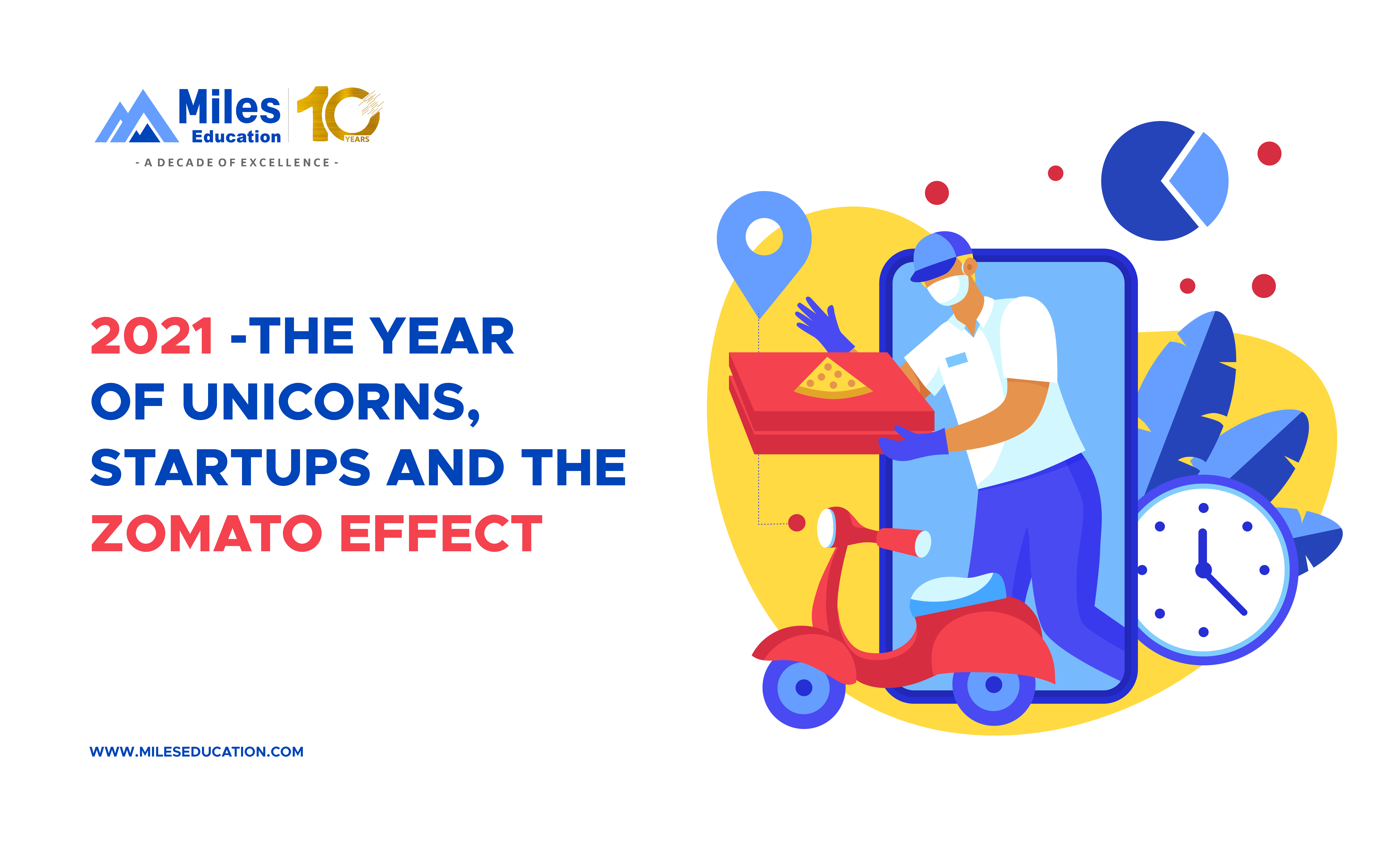 """2021 – The Year of Unicorns and Startups and the """"Zomato Effect"""""""